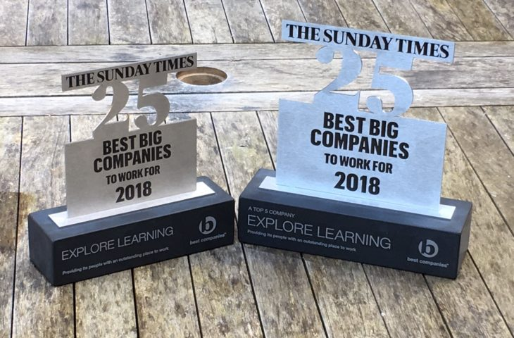 The Sunday Times Best Companies to Work for Awards