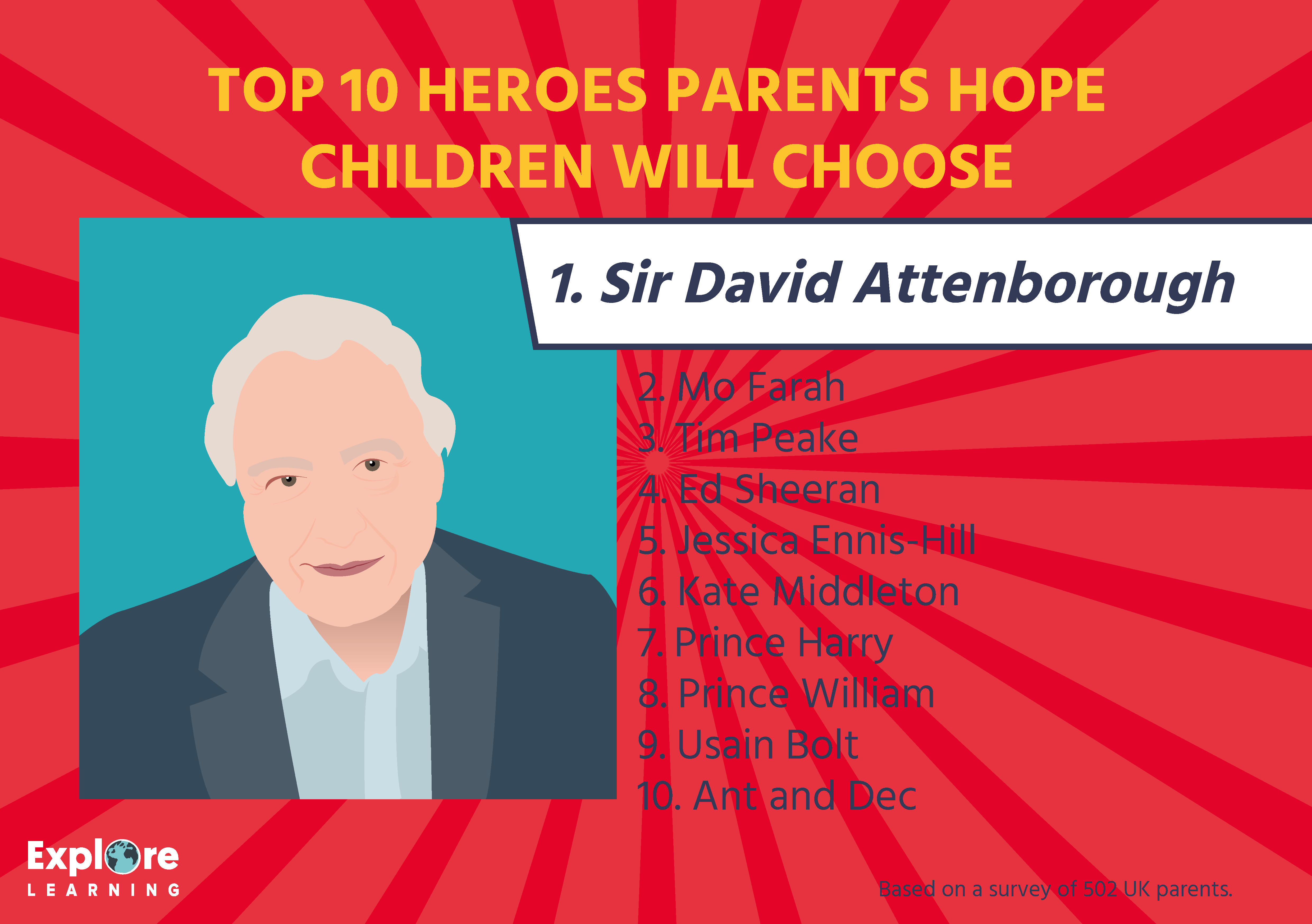 Who would you pick to be your child's hero? - Explore Learning