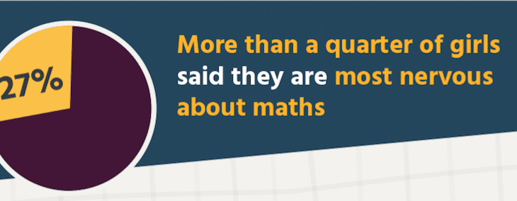 National Young Mathematicians' Awards - Explore Learning