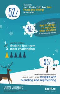 Explore Learning winter workshops infographic